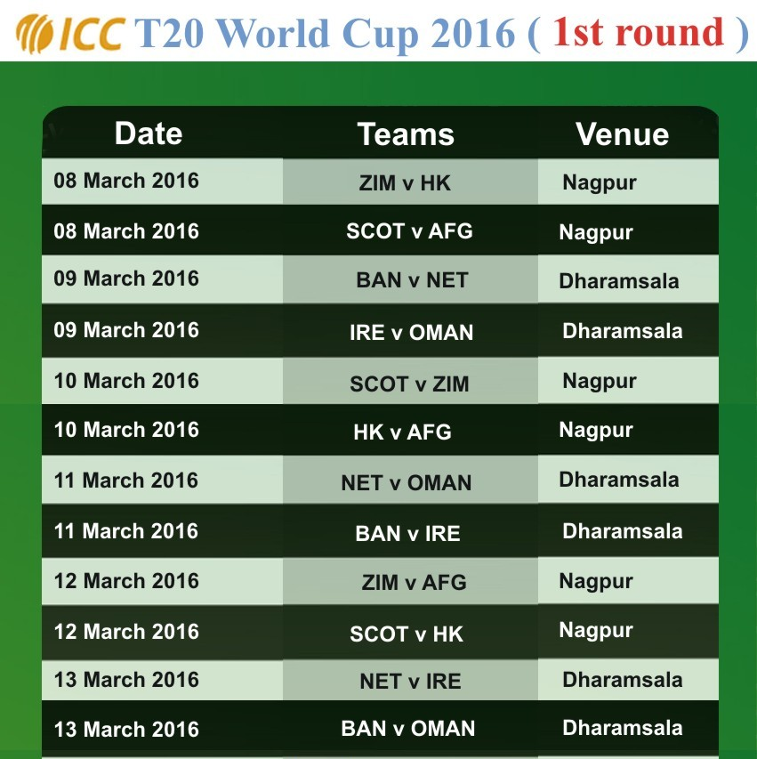 ICC World Twenty20 India 2016 schedule announced